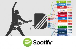 spotify_bandpage
